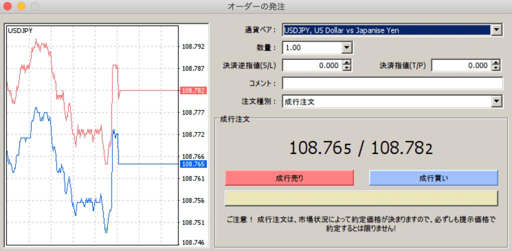 macのmt4を日本語表示