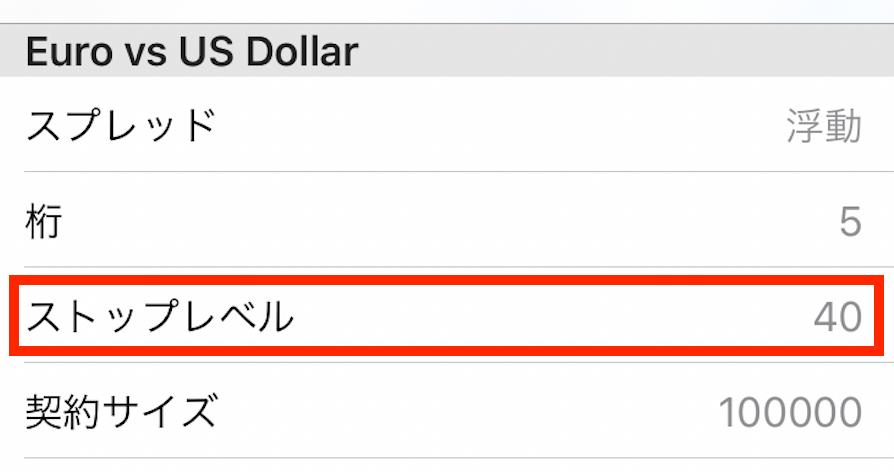 xmのストップレベル(ユーロドル)