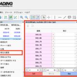xmの板情報(MT5)